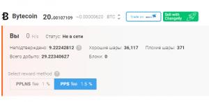 """Отчет о добыче """"Биткоина"""" с мобильных телефонов Android"""