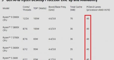 AMD пояснила, когда переход на PCI Express