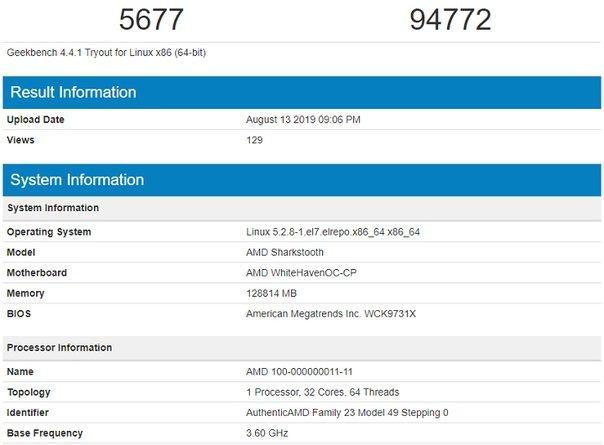32-ядерный AMD Ryzen Threadripper (Zen 2) прописался