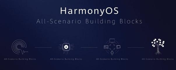 Huawei представила свою новую распределённую операционную систему