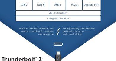 Устройства c USB 4 выйдут в конце