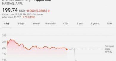 Акции #Apple упали после ухода Джонатана Айва